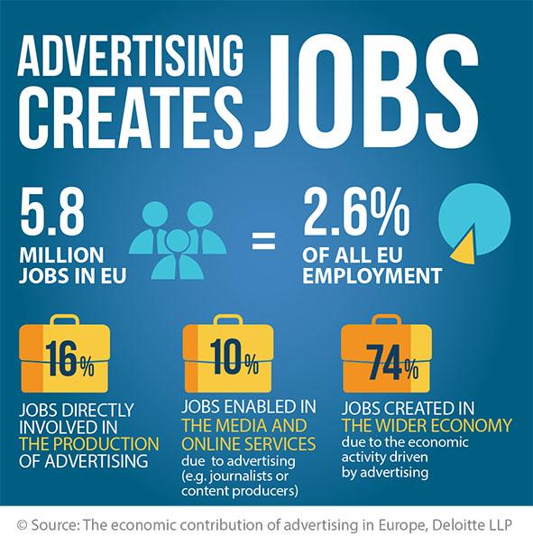 value of advertising value of advertising